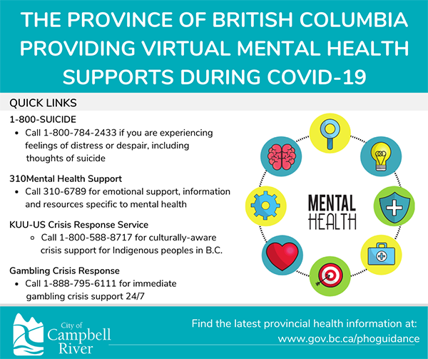 Mental health supports  during COVID-19 Virtual services are available for British Columbians. For more information, visit: https://www2.gov.bc.ca/.../ment.../virtual-supports-covid-19